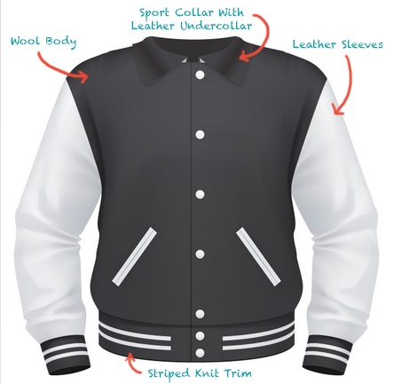 Design your own varsity jacket - Start customizing the most popular Jacket style